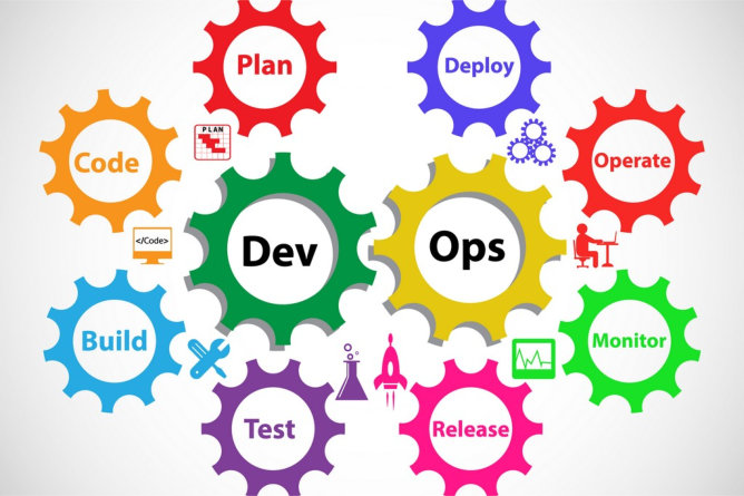 DevSecOps – Adding Security to Your DevOps